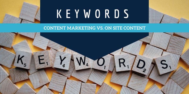 Content Marketing vs KW Research