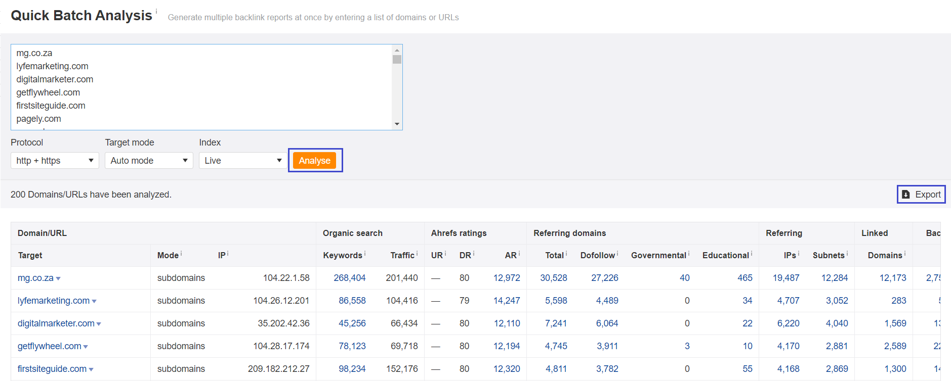 Ahrefs Batch Analyser